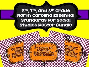 North Carolina Essential Standards Posters for Grades 6 - 8