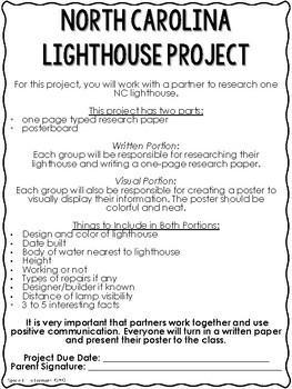 North Carolina Lighthouse Project