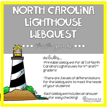 North Carolina Lighthouse Webquest