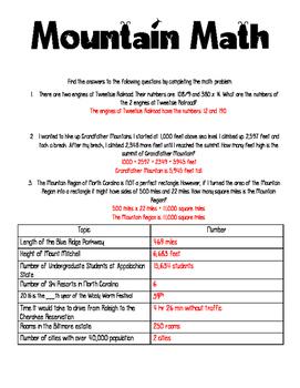 North Carolina Mountain Math