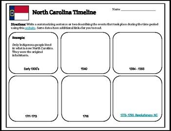 North Carolina Packet (Regions, History, Geography, & Common Core)