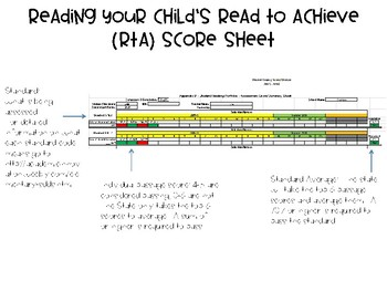 North Carolina Read to Achieve Score Sheet How To