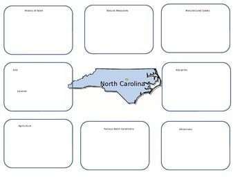 North Carolina Research Graphic Organizer