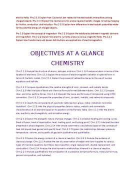 North Carolina Science Objectives at a Glance