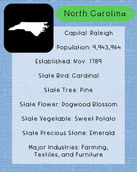 North Carolina State Facts and Symbols Class Decor, Government, Geography