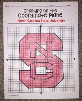 North Carolina State University (Graphing on the Coordinate Plane)