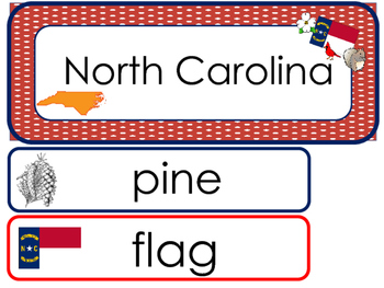 North Carolina State Word Wall Bulletin Board Set. Geography Curriculum.