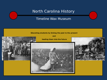 North Carolina Wax Museum Powerpoint