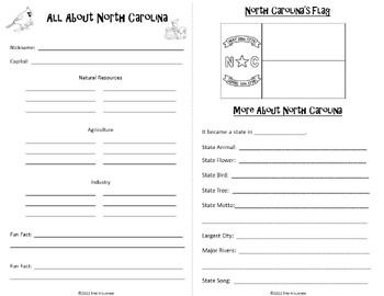 North Carolina Webquest Common Core Research Mini Book