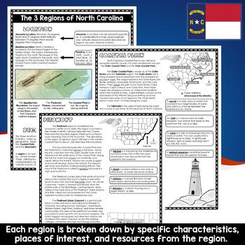 North Carolina's Three Regions: Mountains, Piedmont, Coastal Plain