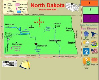 All About North Dakota