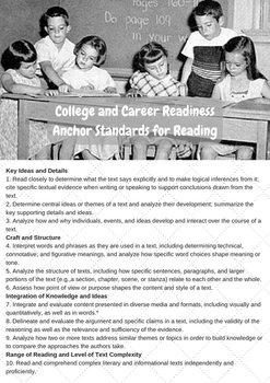 North Dakota College and Career Readiness Anchor Standards for Reading