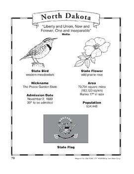 North Dakota (Map & Facts)