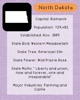 North Dakota State Facts and Symbols Class Decor, Government, Geography