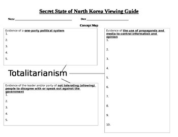 North Korea Frontline Graphic Organizer