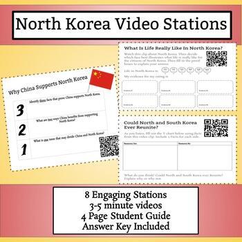 North Korea Video Stations