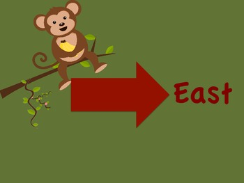 North South East West Signs and Compass Rose Monkey Theme