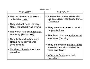 North and South Fill-in-the-blank T-chart for Civil War