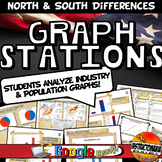North and South Graph Walk Stations Investigation Activity