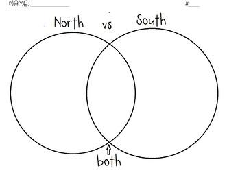 North and South Venn Diagram Civil War