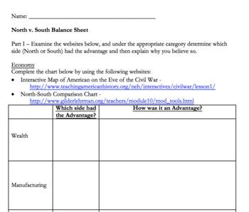 North v. South Balance Sheet