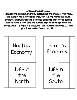 North vs. South Before the Civil War