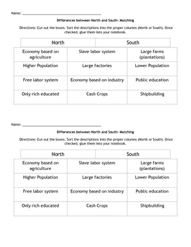 North vs. South Regional Differences- Matching Activity