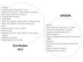 North vs. South Study Tool (Civil War)