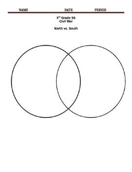 North vs. South Venn Diagram