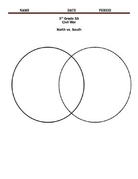 North vs. South Venn Diagram