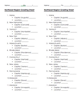 Northeast Region Grading Sheet
