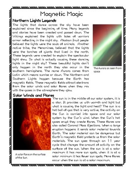 Northern Lights/Aurora Borealis Cross Curricular Science, Writing, Reading & Art