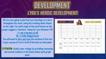 Northern Lights (The Golden Compass) - Lyra's Developing Character!