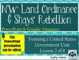 Shays' Rebellion and Northwest Ordinance