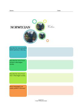 Norwegian Culture:  A Fillable Fact-Finding Sheet