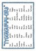 Høyfrekvente ord - Slå klokka; Sett #4 (BM & NN)