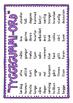 Høyfrekvente ord - Slå klokka; Sett #6 (BM & NN)