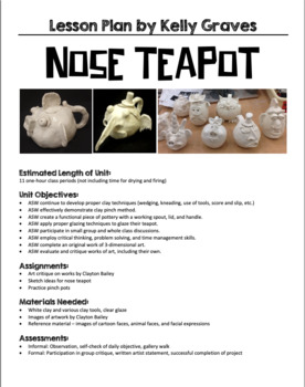 Nose Teapot Lesson Plan and Resources