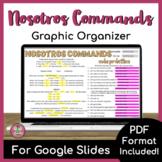 Nosotros Commands Graphic Organizer