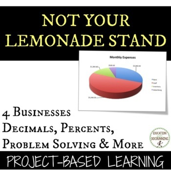 Financial literacy Project decimals, percents and more - s