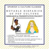 Notable Hispanics of Pop Culture - Hispanic Heritage Research Project