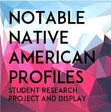 Notable Native American Profiles