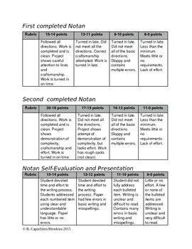 Notan outline, rubric & self-evaluation