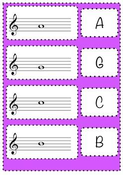 Notation Flashcards