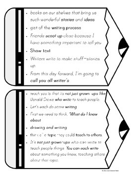 Note Card EASY reference for Writer's Workshop Kindergarten Unit 1 Session 1