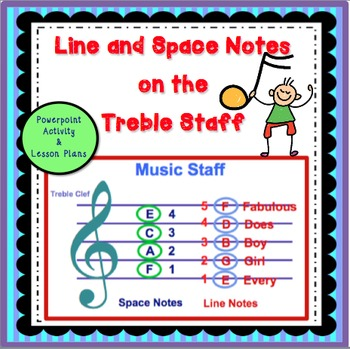 Music Reading—Note Names on the Treble Music Staff Powerpoint
