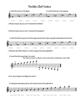 Note Naming Guide (Treble Clef)