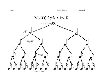 Note Pyramid Reference Tool