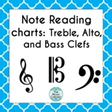 Treble, Alto, and Bass Clef Note Reading Bundle