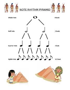 Note Rhythm Pyramid